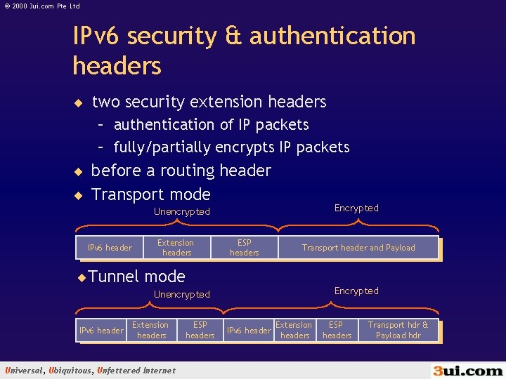 © 2000 3 ui. com Pte Ltd IPv 6 security & authentication headers ¨