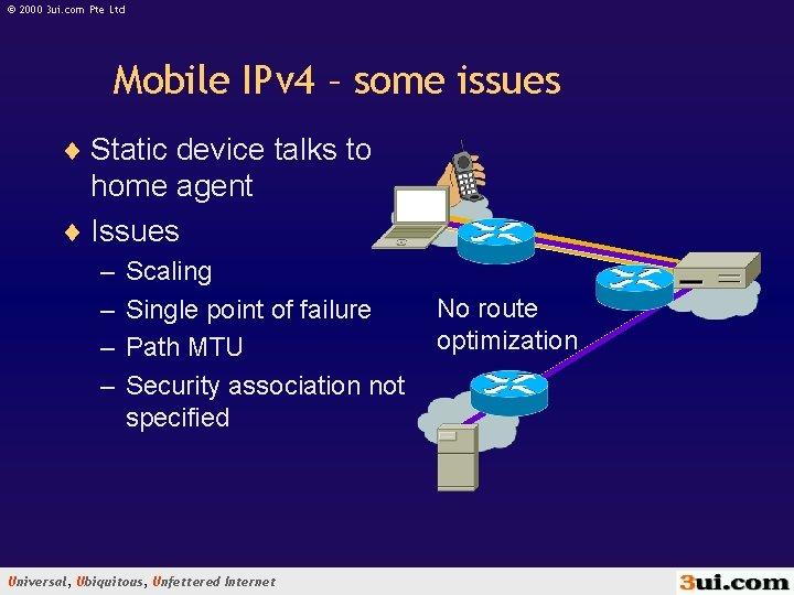 © 2000 3 ui. com Pte Ltd Mobile IPv 4 – some issues ¨
