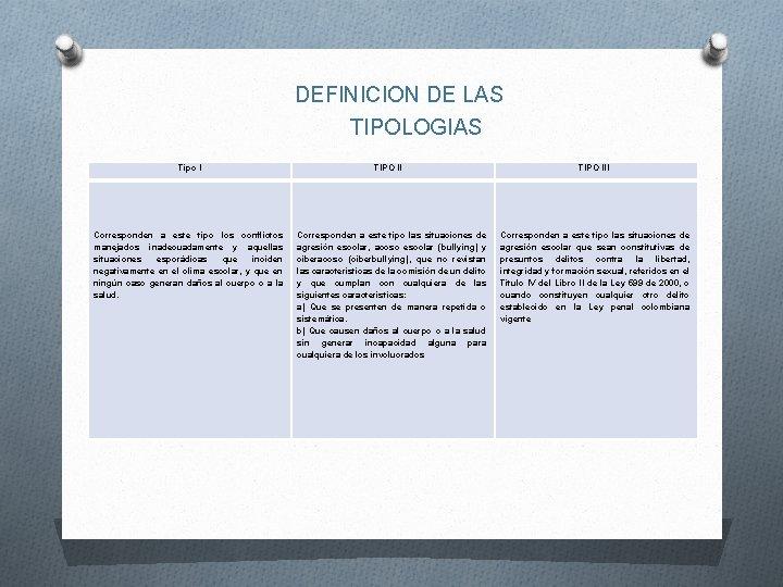 DEFINICION DE LAS TIPOLOGIAS Tipo I Corresponden a este tipo los conflictos manejados