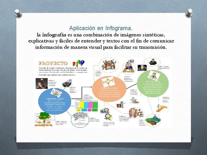 Aplicación en Infograma. la infografía es una combinación de imágenes sintéticas, explicativas y fáciles