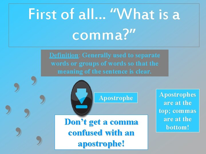 """First of all… """"What is a comma? """" , , , , Definition: Definition"""