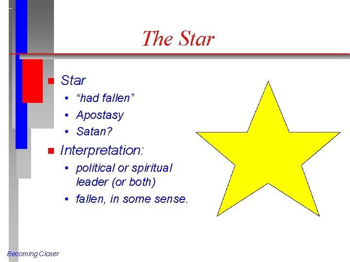 "The Star n Star • ""had fallen"" • Apostasy • Satan? n Interpretation: •"