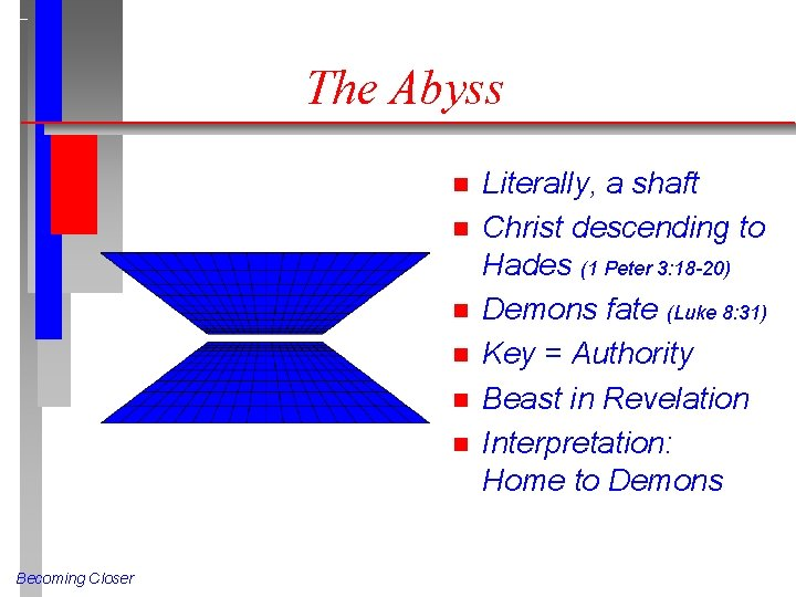 The Abyss n n n Becoming Closer Literally, a shaft Christ descending to Hades