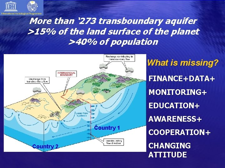More than ' 273 transboundary aquifer >15% of the land surface of the planet