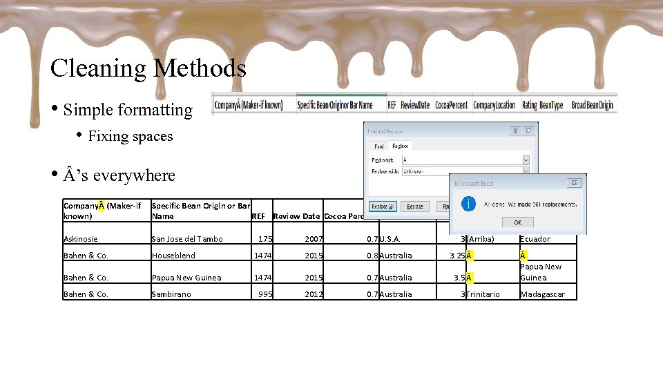 Cleaning Methods • Simple formatting • Fixing spaces • 's everywhere Company (Maker-if known)