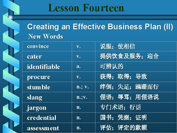 Lesson Fourteen Creating an Effective Business Plan (II) New Words convince v. 说服;使相信 cater