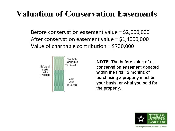 Valuation of Conservation Easements Before conservation easement value = $2, 000 After conservation easement