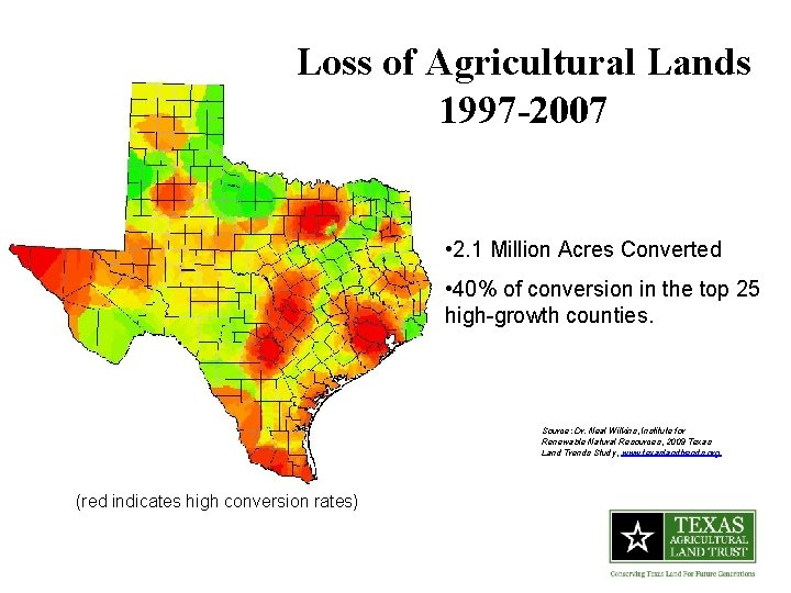 Loss of Agricultural Lands 1997 -2007 • 2. 1 Million Acres Converted • 40%