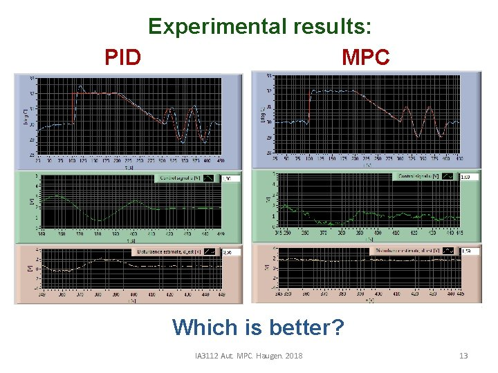 Experimental results: PID MPC Which is better? IA 3112 Aut. MPC. Haugen. 2018 13