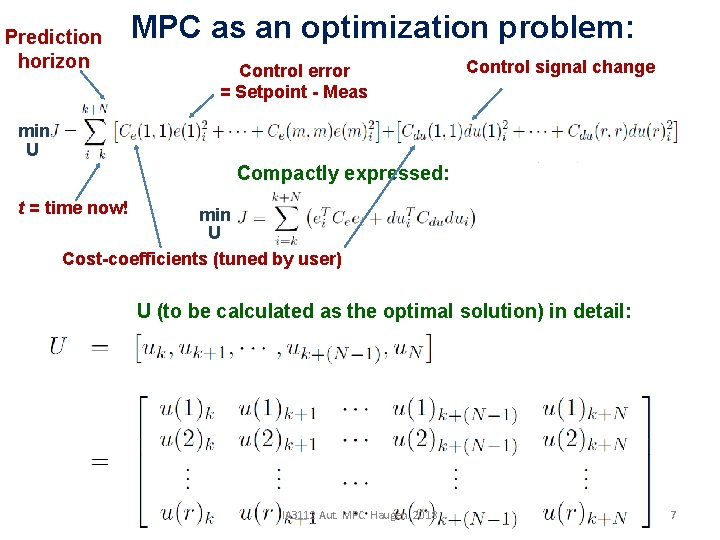 Prediction horizon MPC as an optimization problem: Control error = Setpoint - Meas Control