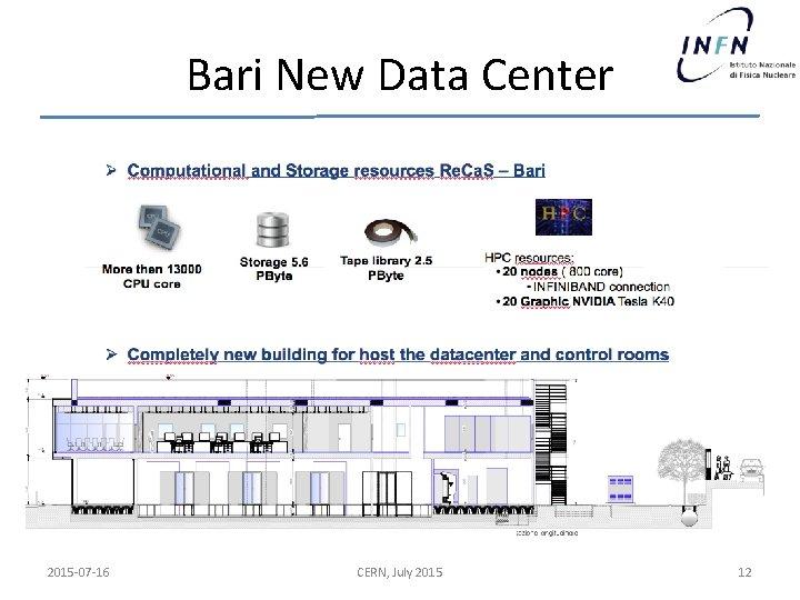 Bari New Data Center 2015 -07 -16 CERN, July 2015 12