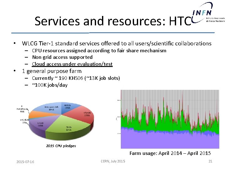 Services and resources: HTC • WLCG Tier-1 standard services offered to all users/scientific collaborations