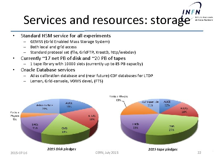 Services and resources: storage • Standard HSM service for all experiments – GEMSS (Grid