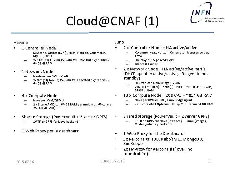 Cloud@CNAF (1) Juno • 2 x Controller Node – HA active/active Havana • 1