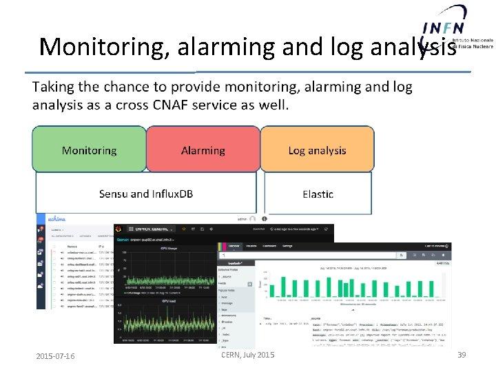 Monitoring, alarming and log analysis 2015 -07 -16 CERN, July 2015 39