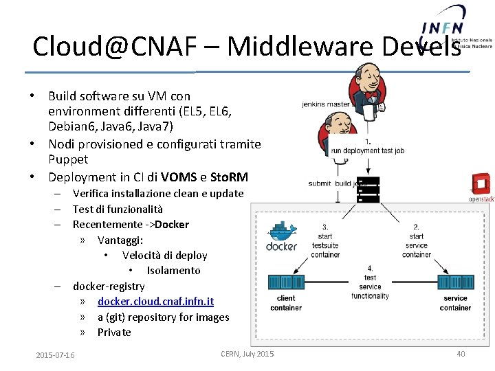 Cloud@CNAF – Middleware Devels • Build software su VM con environment differenti (EL 5,
