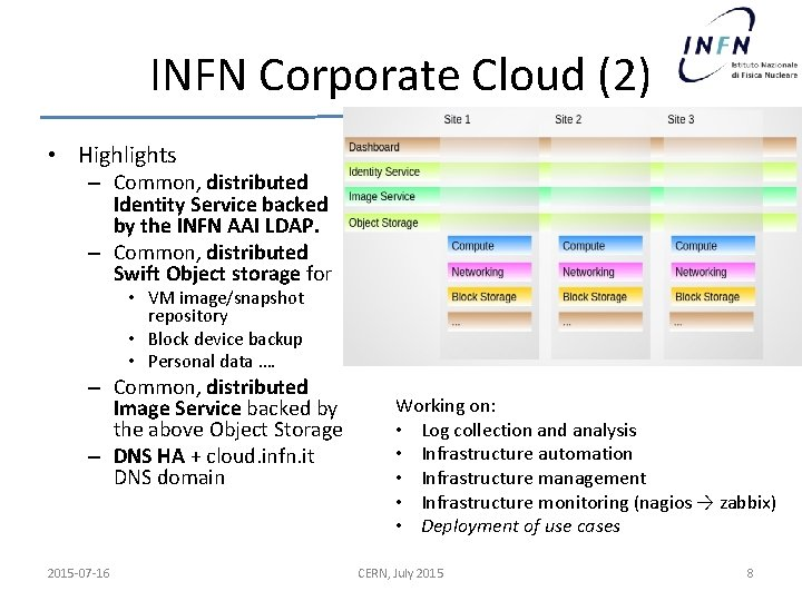 INFN Corporate Cloud (2) • Highlights – Common, distributed Identity Service backed by the