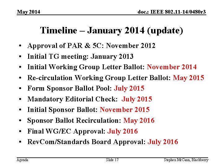 doc. : IEEE 802. 11 -14/0480 r 3 May 2014 Timeline – January 2014