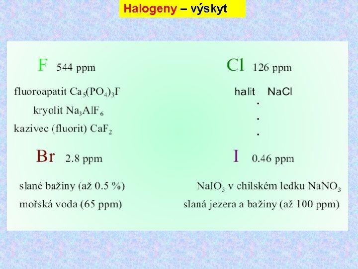 Halogeny – výskyt