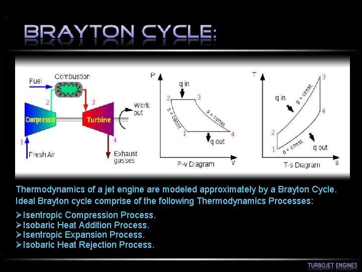 Thermodynamics of a jet engine are modeled approximately by a Brayton Cycle. Ideal Brayton