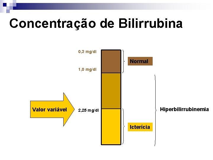 Concentração de Bilirrubina 0, 3 mg/dl Normal 1, 0 mg/dl Valor variável Hiperbilirrubinemia 2,
