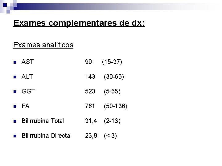 Exames complementares de dx: Exames analíticos n AST 90 (15 -37) n ALT 143