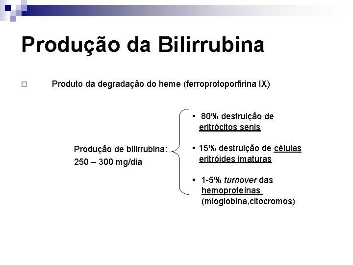 Produção da Bilirrubina ¨ Produto da degradação do heme (ferroprotoporfirina IX) § 80% destruição