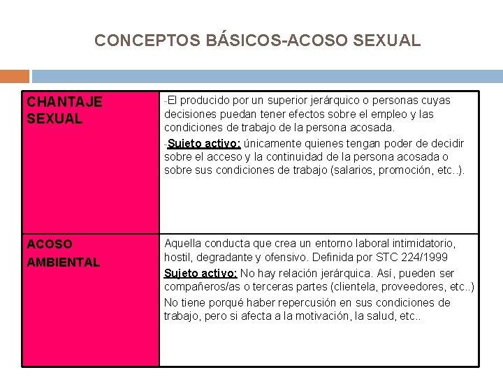 CONCEPTOS BÁSICOS-ACOSO SEXUAL CHANTAJE SEXUAL -El producido por un superior jerárquico o personas cuyas