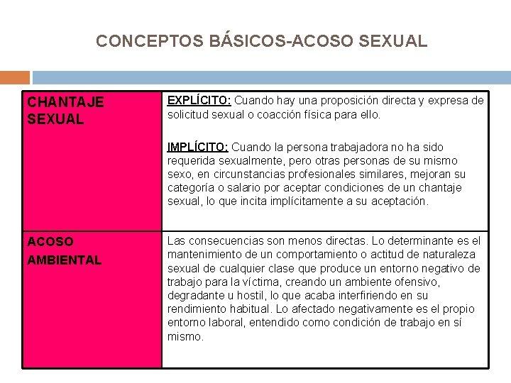 CONCEPTOS BÁSICOS-ACOSO SEXUAL CHANTAJE SEXUAL EXPLÍCITO: Cuando hay una proposición directa y expresa de