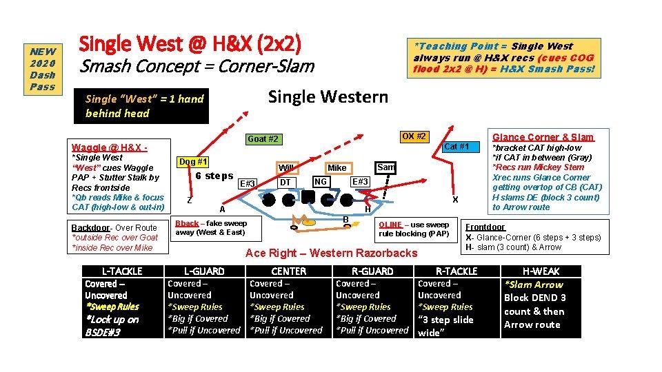 NEW 2020 Dash Pass Single West @ H&X (2 x 2) *Teaching Point =