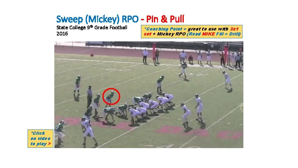 Sweep (Mickey) RPO - Pin & Pull State College 9 th Grade Football 2016