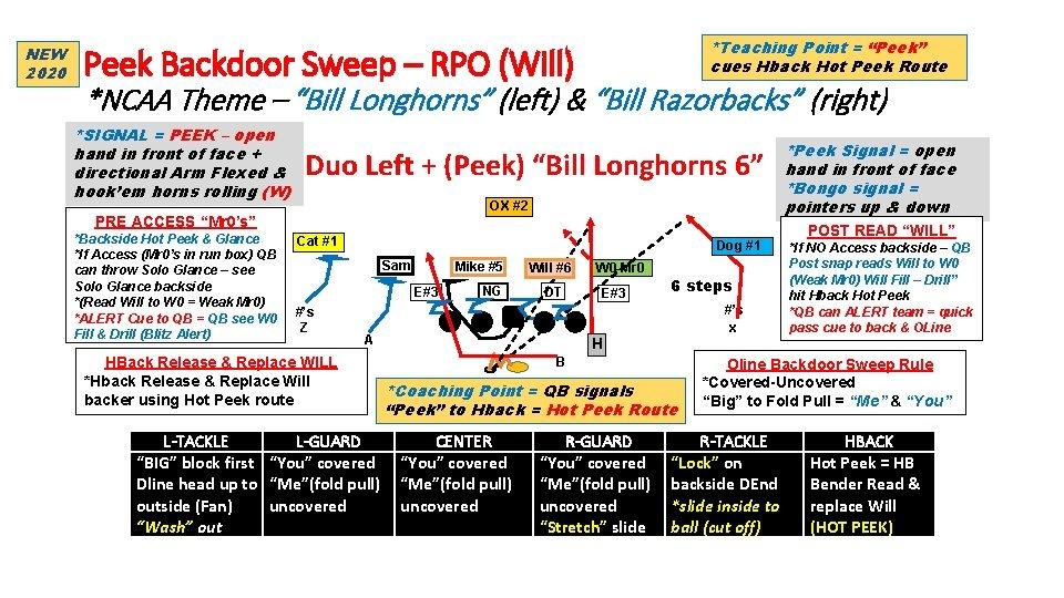 """NEW 2020 *Teaching Point = """"Peek"""" cues Hback Hot Peek Route Peek Backdoor Sweep"""