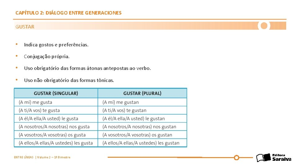 CAPÍTULO 2: DIÁLOGO ENTRE GENERACIONES GUSTAR • Indica gostos e preferências. • Conjugação própria.