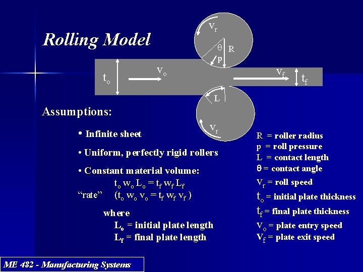 vr Rolling Model to q R p vo vf tf L Assumptions: • Infinite