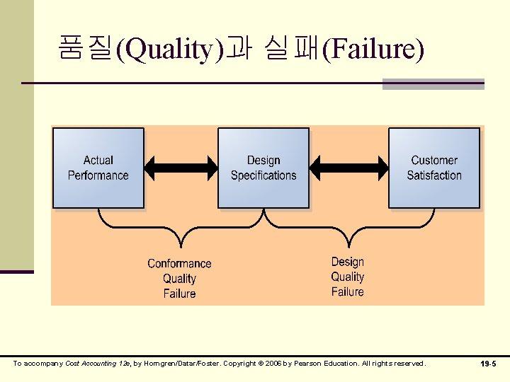 품질(Quality)과 실패(Failure) To accompany Cost Accounting 12 e, by Horngren/Datar/Foster. Copyright © 2006 by