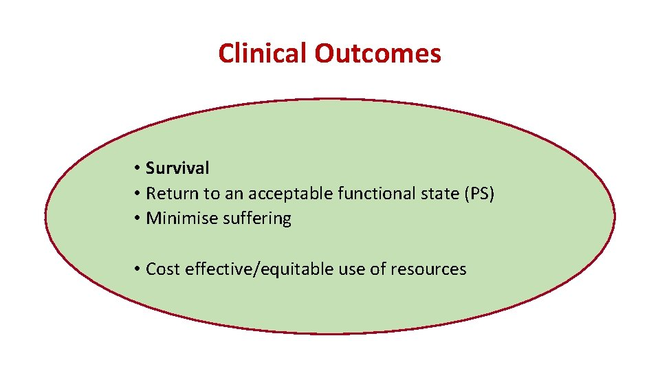 Clinical Outcomes • Survival • Return to an acceptable functional state (PS) • Minimise