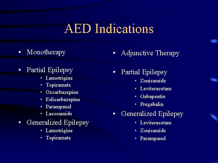 AED Indications • Monotherapy • Adjunctive Therapy • Partial Epilepsy • • • Lamotrigine