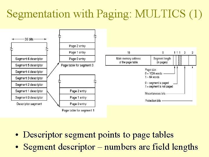 Segmentation with Paging: MULTICS (1) • Descriptor segment points to page tables • Segment