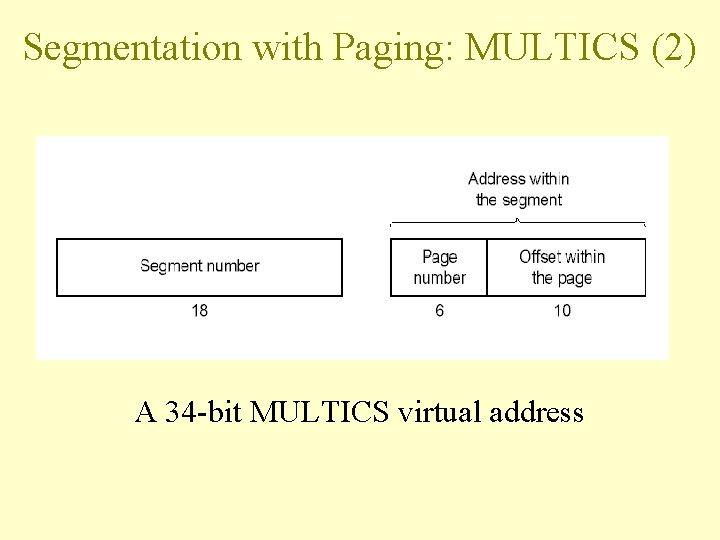 Segmentation with Paging: MULTICS (2) A 34 -bit MULTICS virtual address