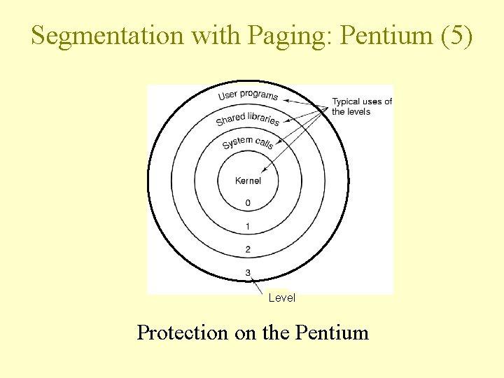 Segmentation with Paging: Pentium (5) Level Protection on the Pentium