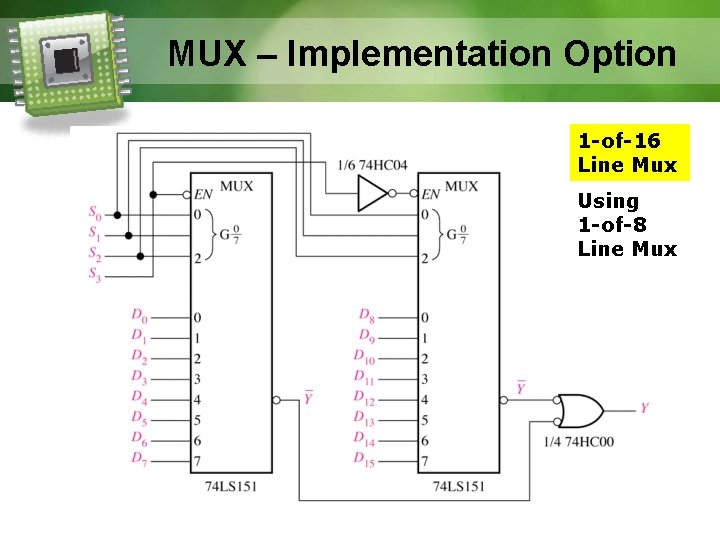 MUX – Implementation Option 1 -of-16 Line Mux Using 1 -of-8 Line Mux