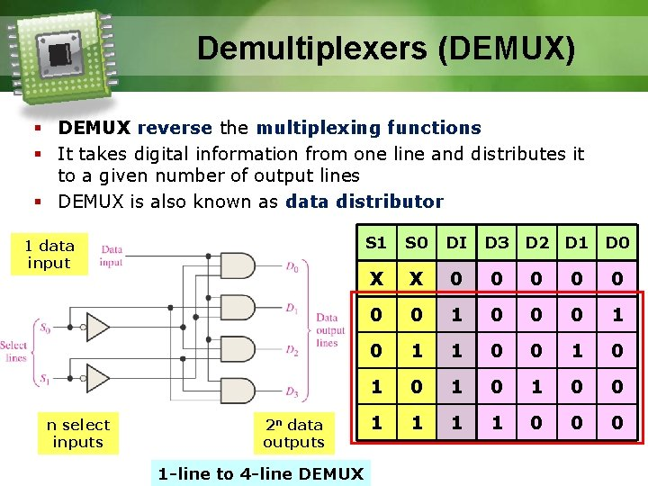 Demultiplexers (DEMUX) § DEMUX reverse the multiplexing functions § It takes digital information from