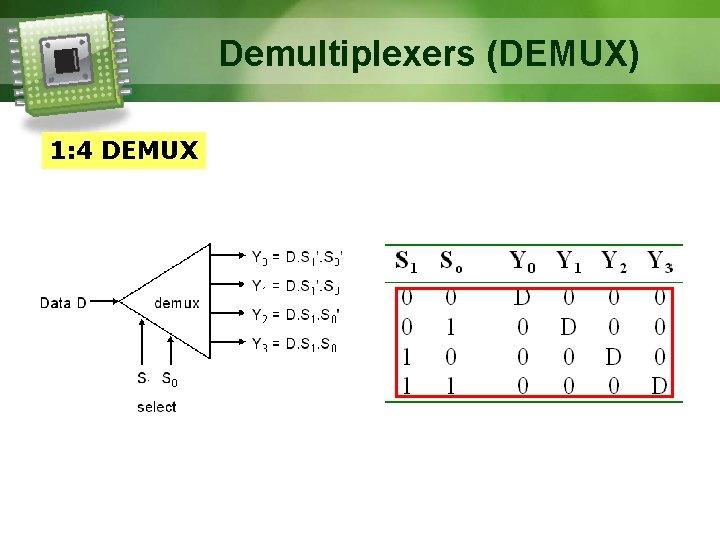 Demultiplexers (DEMUX) 1: 4 DEMUX