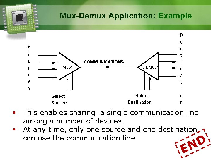 Mux-Demux Application: Example § This enables sharing a single communication line among a number