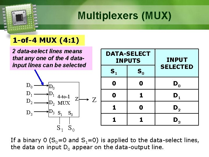 Multiplexers (MUX) 1 -of-4 MUX (4: 1) 2 data-select lines means that any one