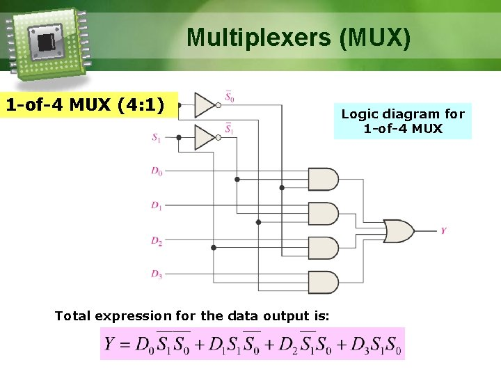 Multiplexers (MUX) 1 -of-4 MUX (4: 1) Total expression for the data output is:
