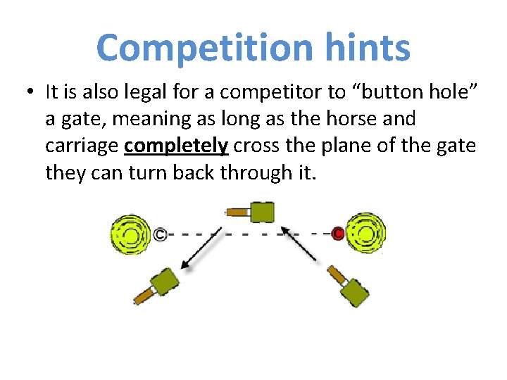 """Competition hints • It is also legal for a competitor to """"button hole"""" a"""