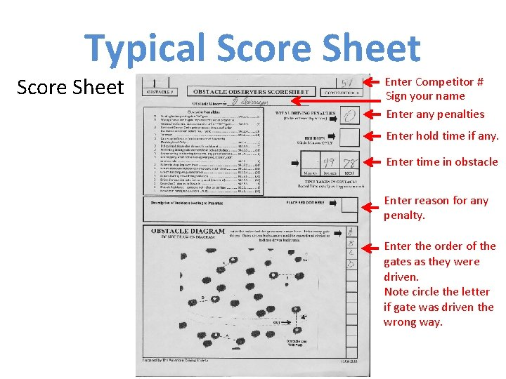 Typical Score Sheet Enter Competitor # Sign your name Enter any penalties Enter hold