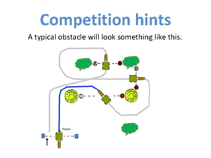 Competition hints A typical obstacle will look something like this.