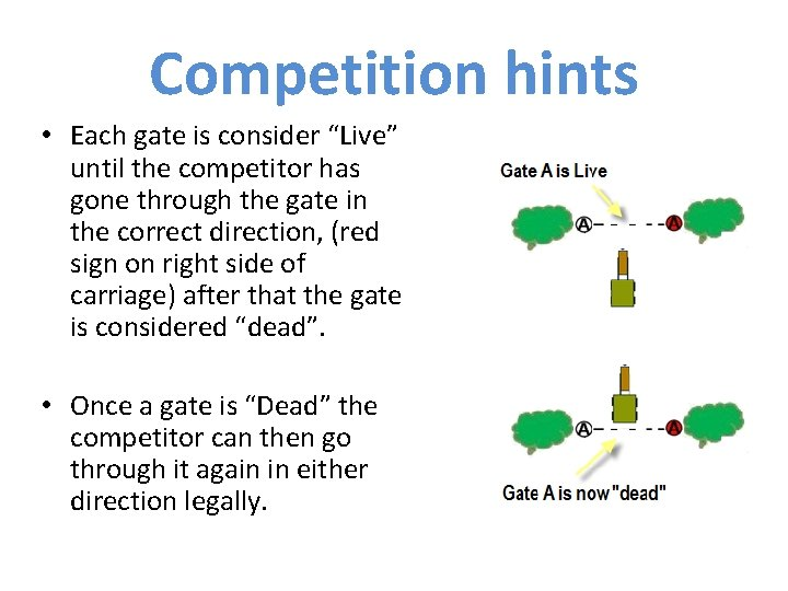 """Competition hints • Each gate is consider """"Live"""" until the competitor has gone through"""
